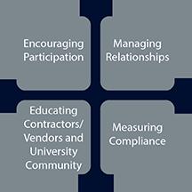 USDP Core Values